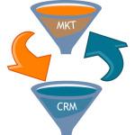 Gestão do Relacionamento com o Cliente: Tecnologia, processos e pessoas